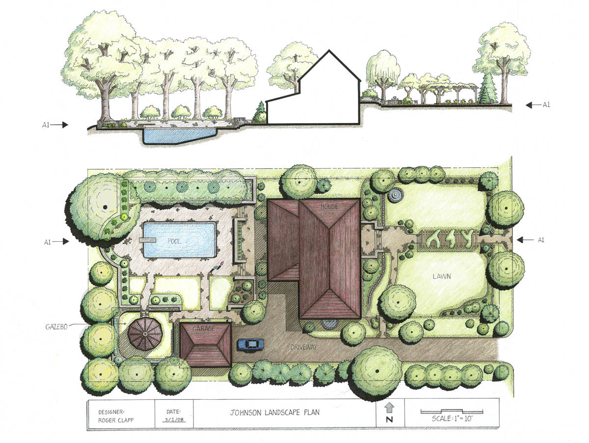 Landscape design precision landscape management for Landscape blueprints